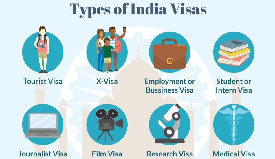 các loại visa ấn độ